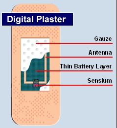Digital Pflaster 2