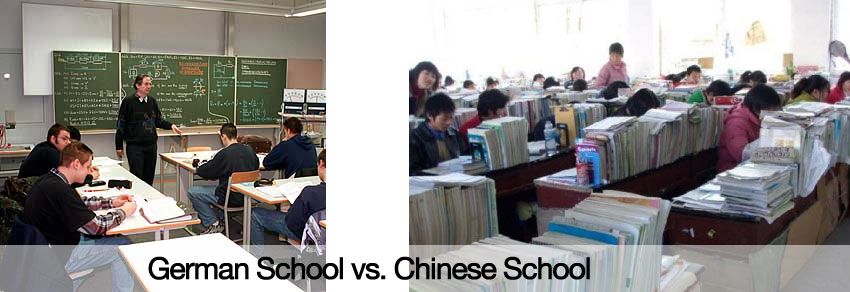 School: China vs. Deutschland